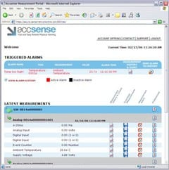 Accsense Online Monitoring Software