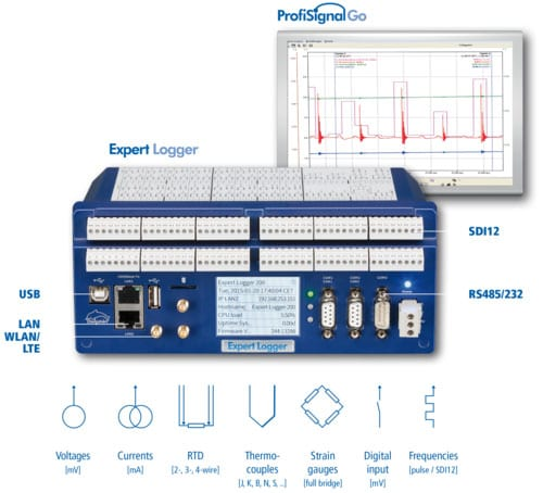 Delphin Expert Logger Functions Infographic