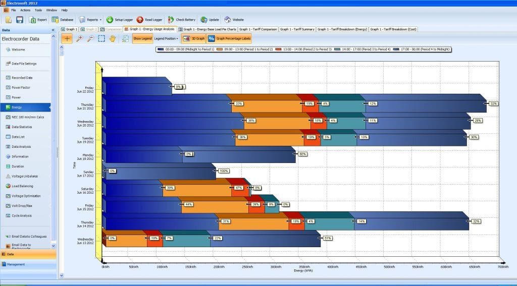 Electrocorder Electrosoft Software screenshot