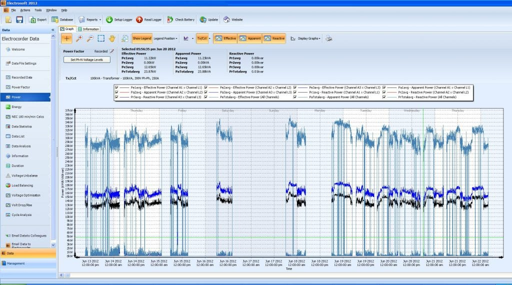 Electrosoft Power Graph screenshot