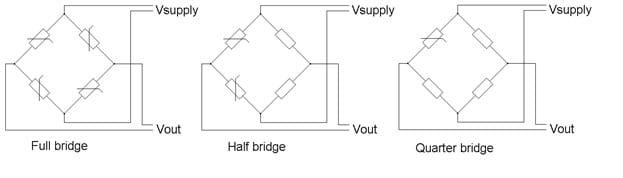 Bridge sensor types