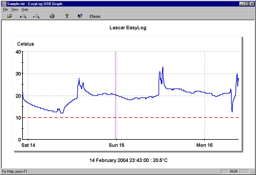 Lascar EasyLog software graph screenshot