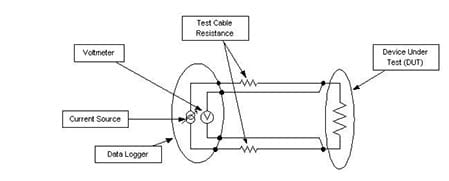 resistance-measurement-typical-4-wire
