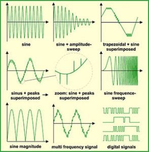 adwin-waveform