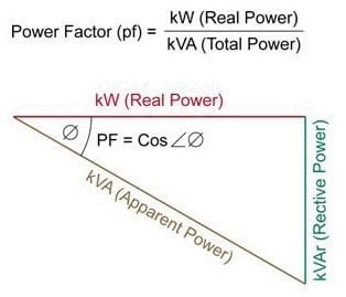 power-factor-equation