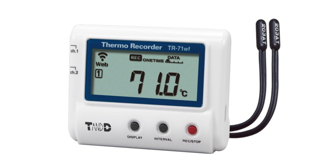 Ways a Data Logger Can Save You Money